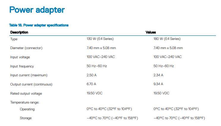 Thông số sạc Dell G3 3590