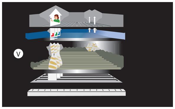 công nghệ màn hình Active Matrix TFL
