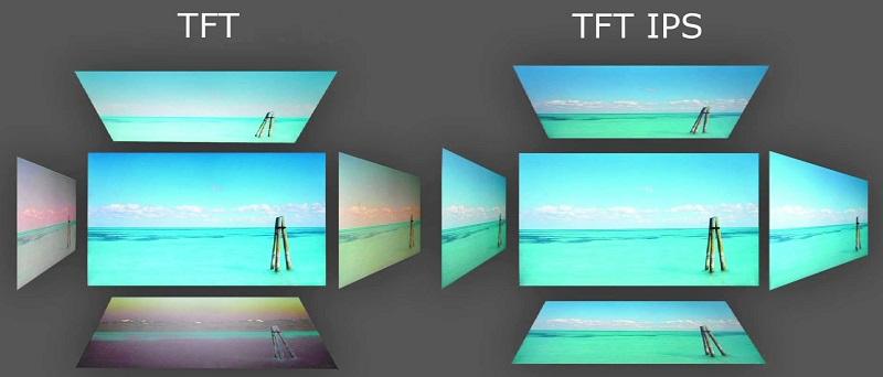 công nghệ màn hình IPS LCD