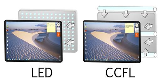 so sánh màn hình ccfl với màn hình led-backlit